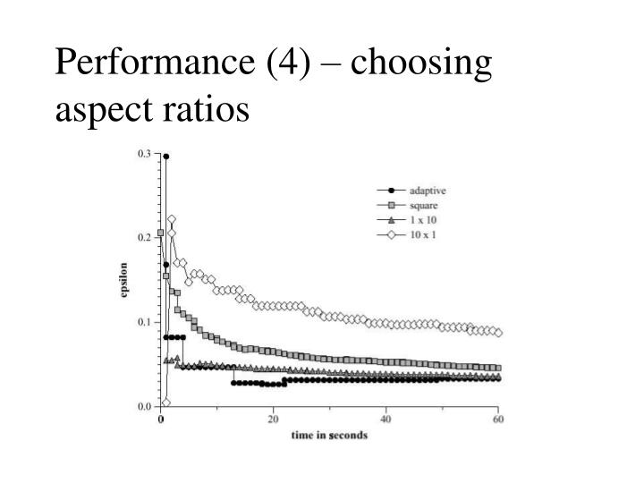 Performance (4) – choosing aspect ratios