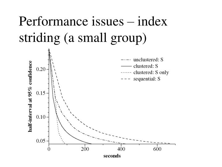 Performance issues – index striding (a small group)