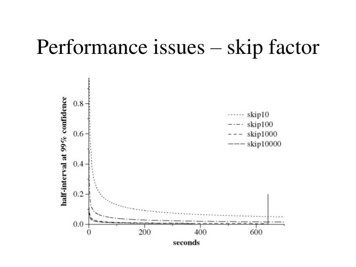 Performance issues – skip factor