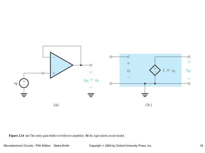 Figure 2.14  (a)