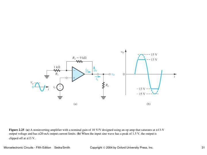Figure 2.25  (a)