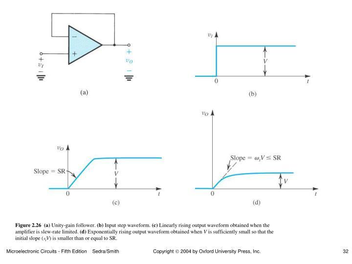 Figure 2.26  (a)