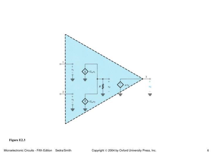 Figure E2.3