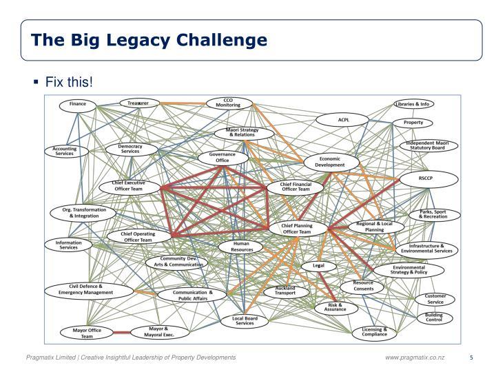 The Big Legacy Challenge