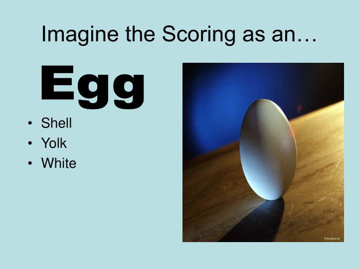 Imagine the Scoring as an…