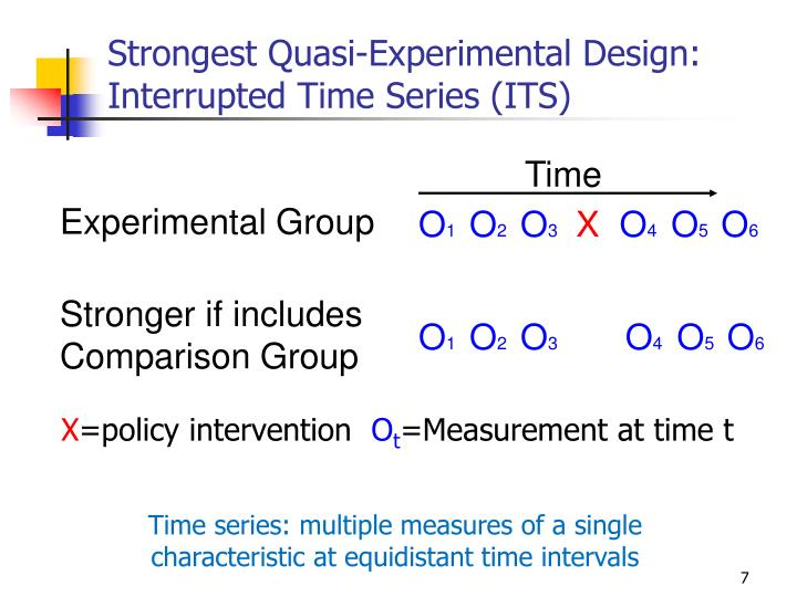 Strongest Quasi-Experimental Design: