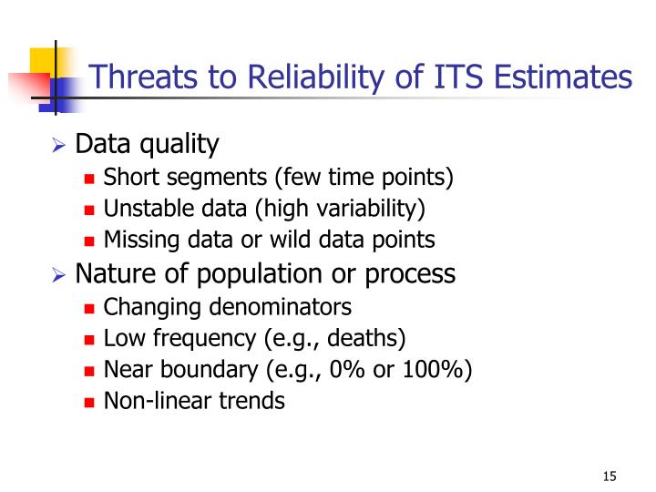 Threats to Reliability of ITS Estimates