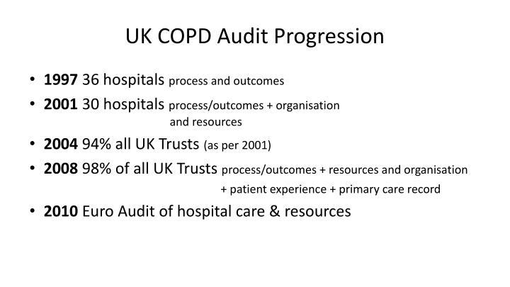 UK COPD Audit Progression