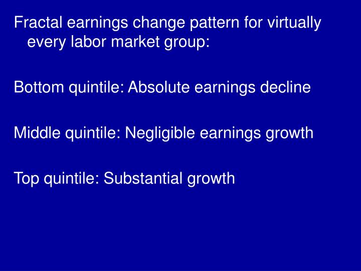 Fractal earnings change pattern for virtually every labor market group: