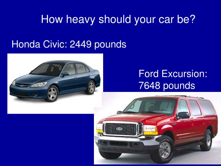 How heavy should your car be?