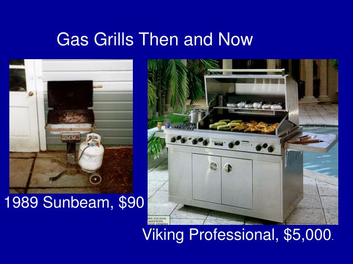 Gas Grills Then and Now