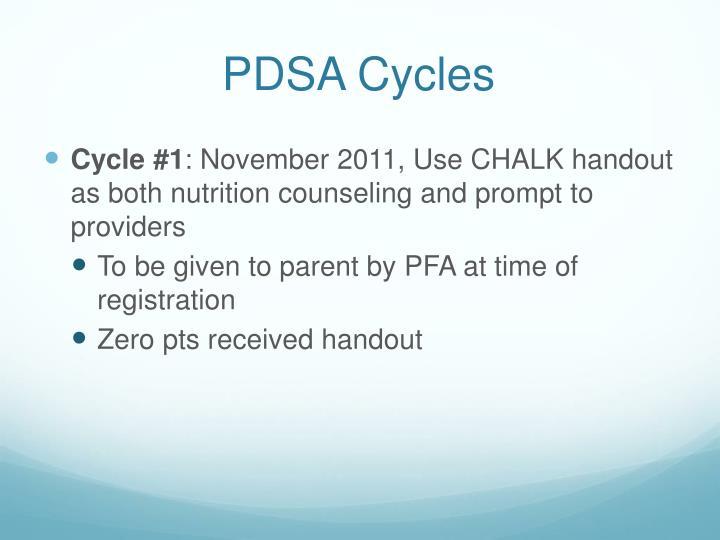PDSA Cycles