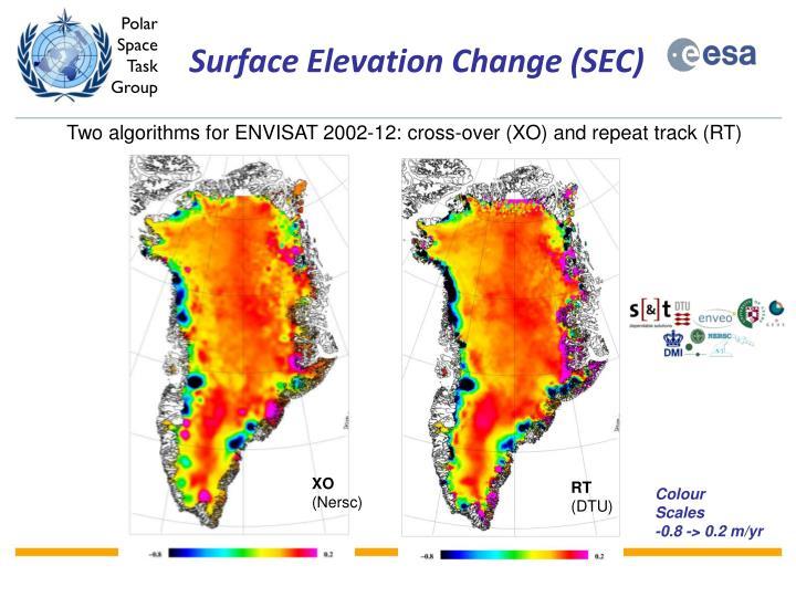 Surface Elevation