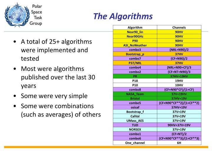 The Algorithms