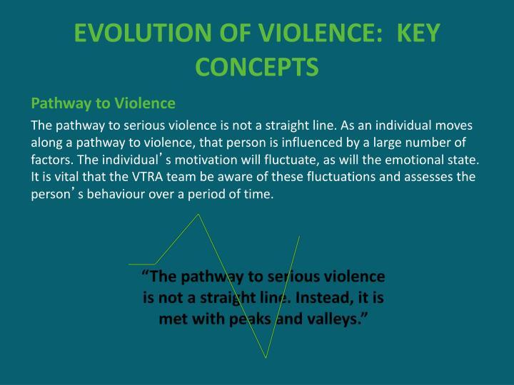 EVOLUTION OF VIOLENCE:  KEY CONCEPTS