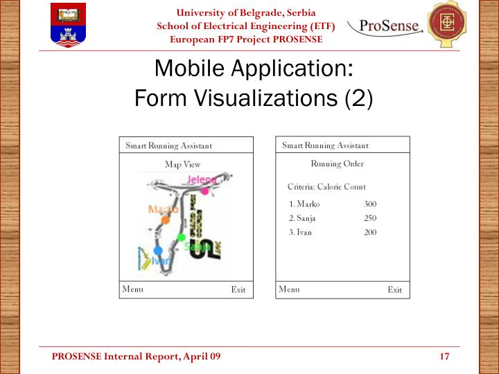Mobile Application: