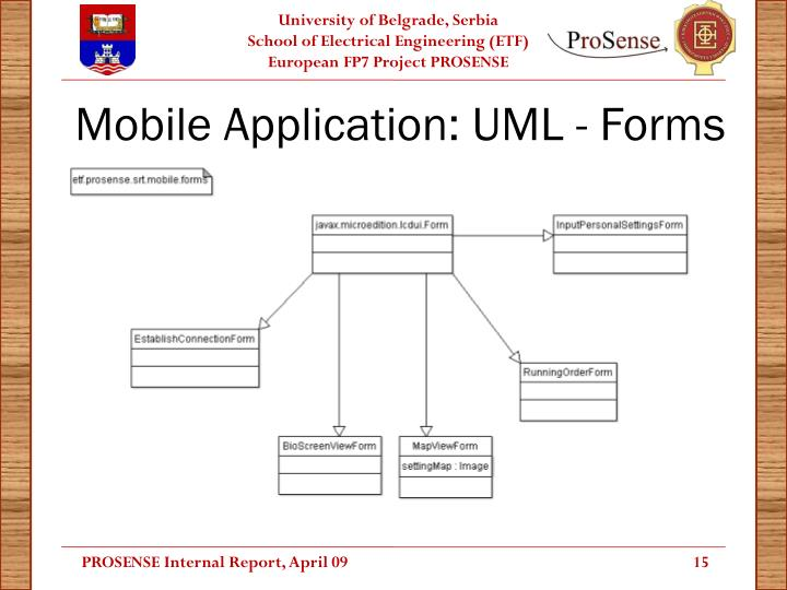 Mobile Application: UML - Forms