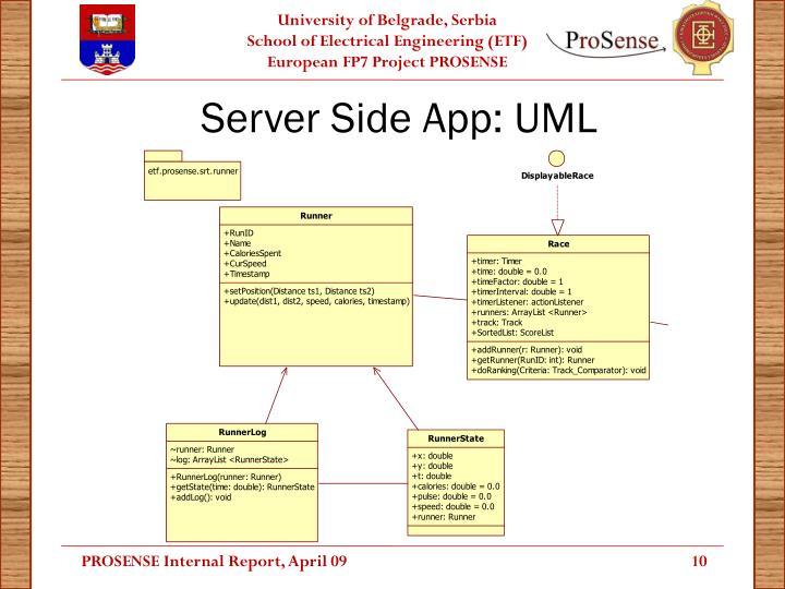 Server Side App: UML