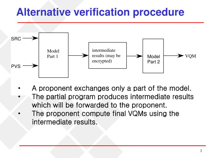 Alternative verification procedure