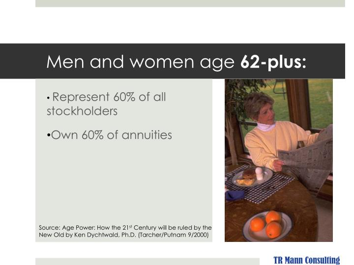 Men and women age