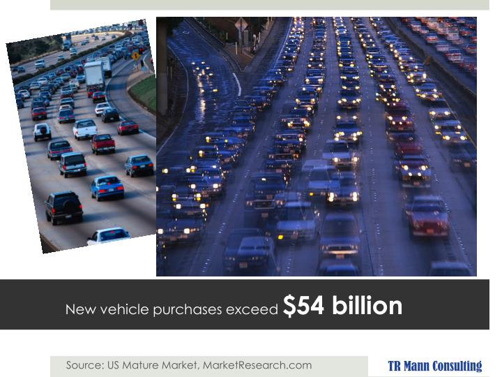 New vehicle purchases exceed