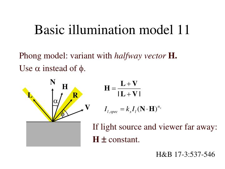Basic illumination model 11