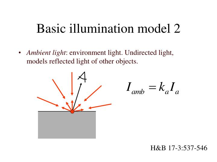Basic illumination model 2