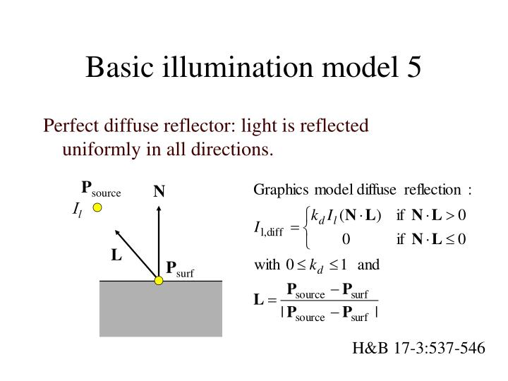 Basic illumination model 5
