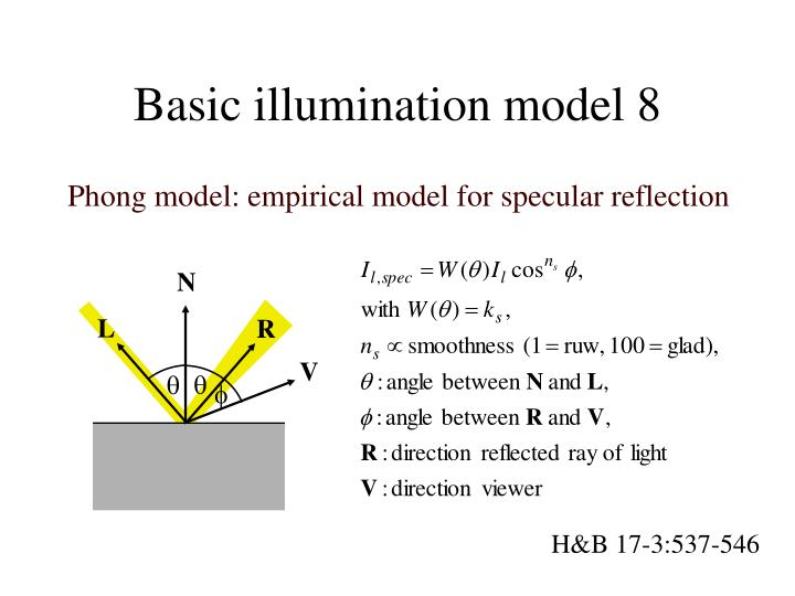 Basic illumination model 8