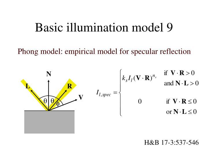Basic illumination model 9