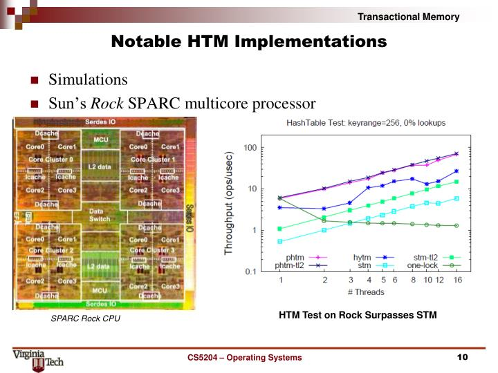 Notable HTM Implementations