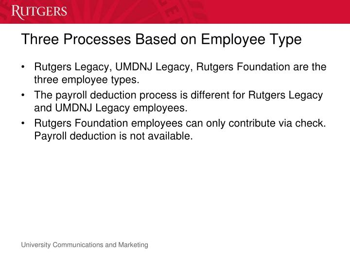 Three processes based on employee type