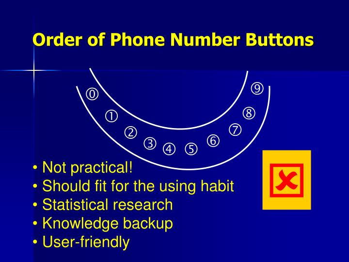 Order of Phone Number Buttons