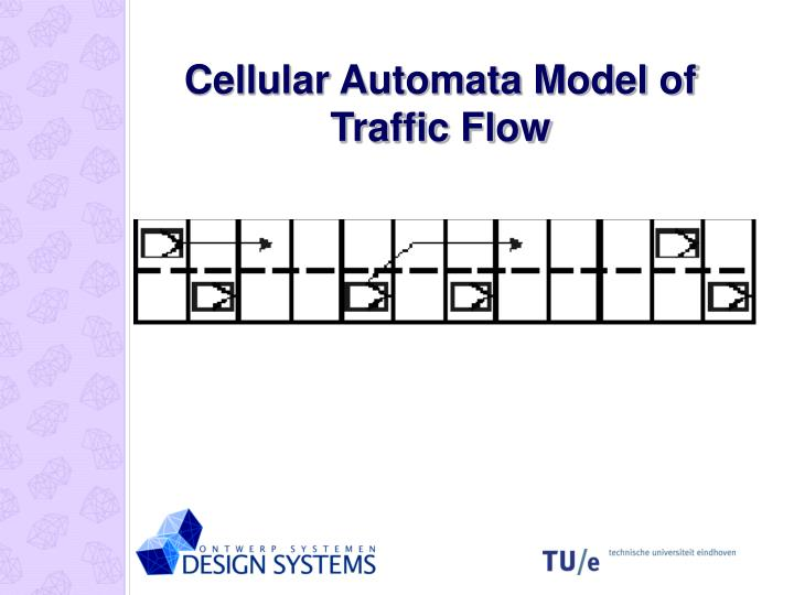 Cellular Automata Model of Traffic Flow