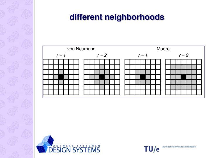 different neighborhoods