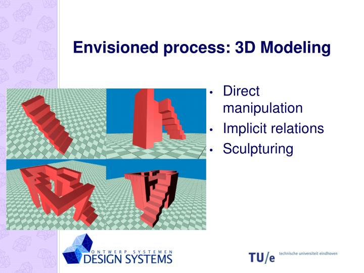 Envisioned process: 3D Modeling