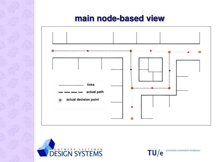 main node-based view