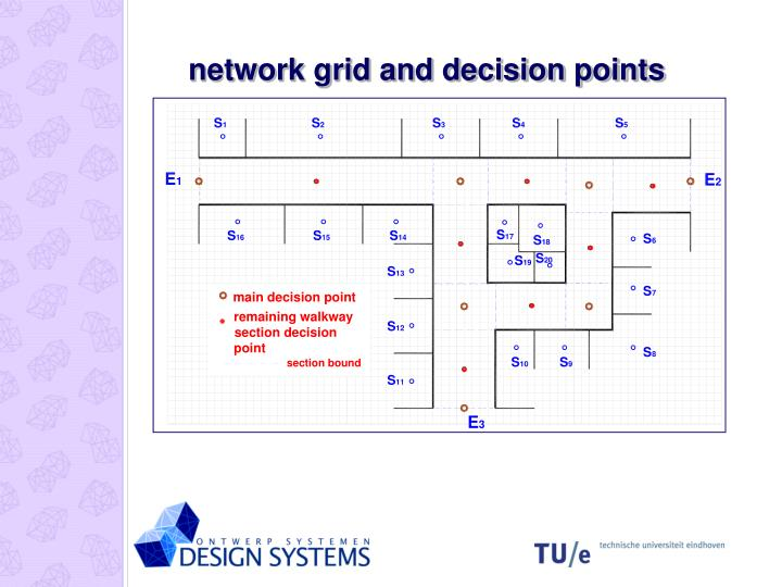 network grid and decision points