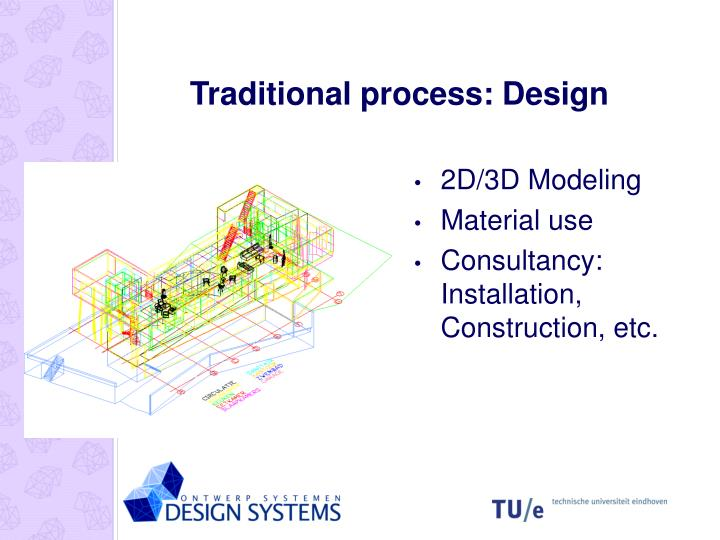 Traditional process: Design