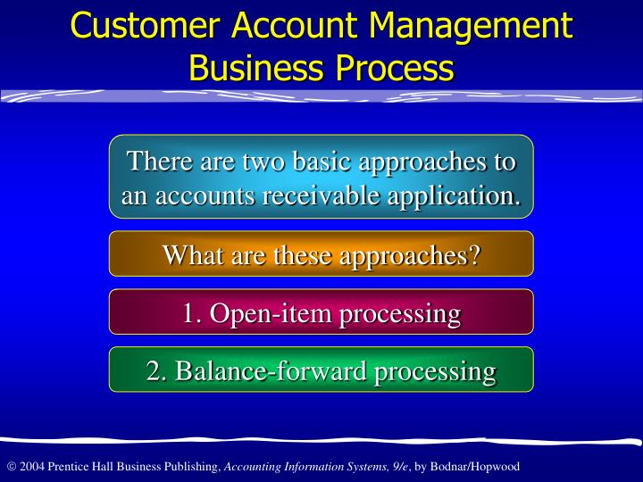 Customer Account Management Business Process