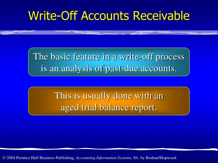 Write-Off Accounts Receivable