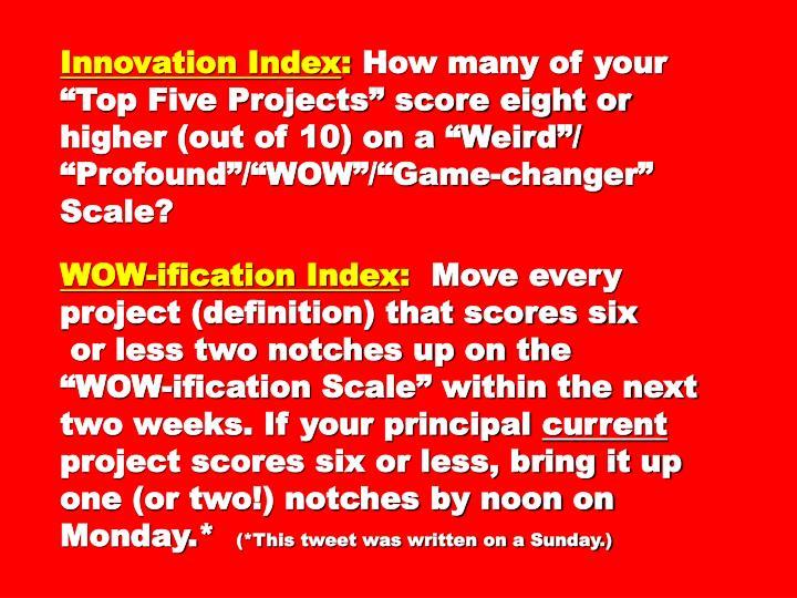 Innovation Index