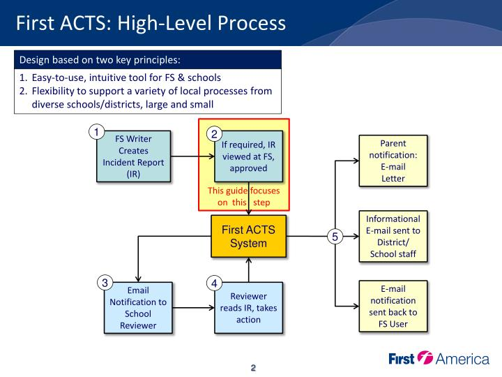 First acts high level process