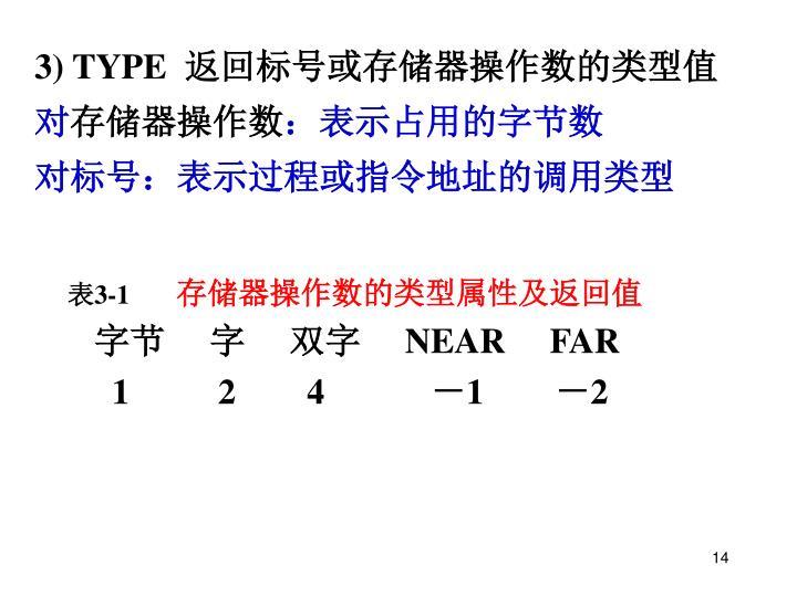 3) TYPE