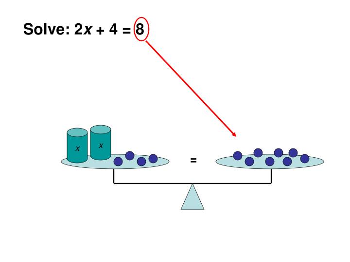 Solve: 2
