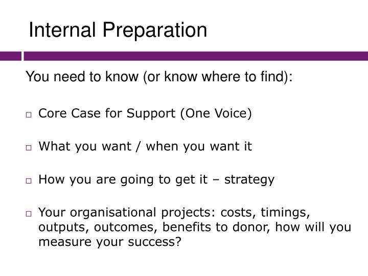 Internal Preparation