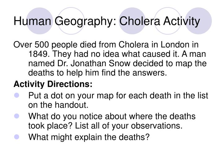 Human Geography: Cholera Activity