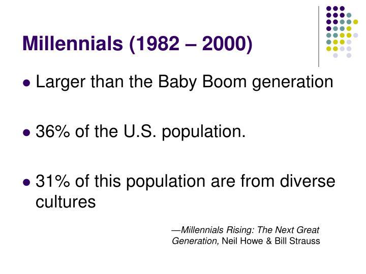 Millennials (1982 – 2000)