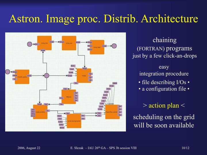 Astron. Image proc. Distrib. Architecture