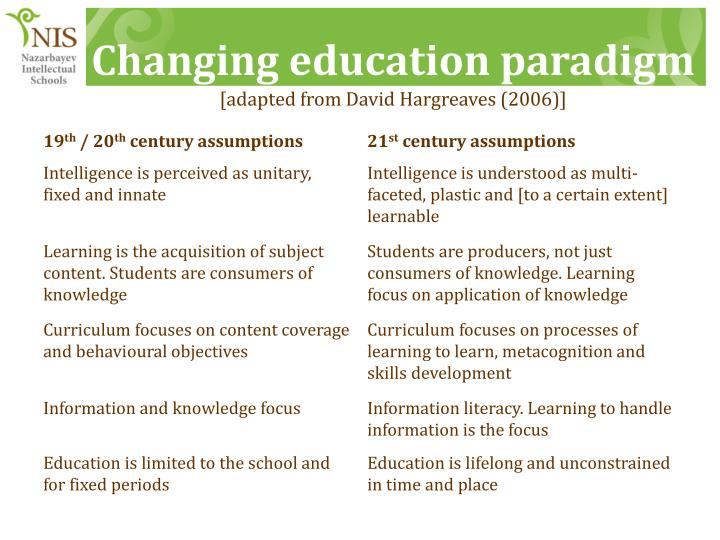 Changing education paradigm